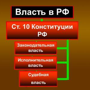 Органы власти Ермаковского