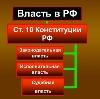 Органы власти в Ермаковском